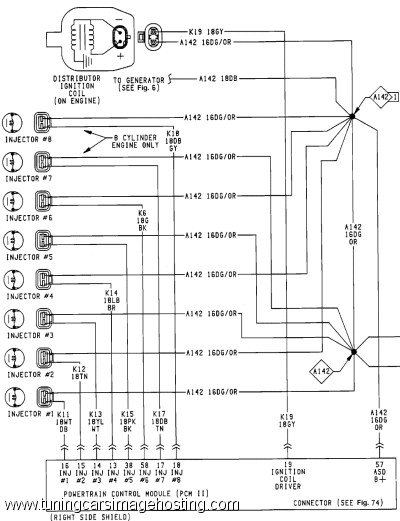 1995 Dodge Ram 2500 Cummins Ignition Switch Wiring Diagram - Collection