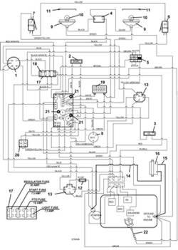 [CSDW_4250]   EF_4570] Kubota Rtv Wiring Diagram Schematic Wiring | Kubota Rtv 500 Wiring Schematic |  | Dulf Recoveryedb Librar Wiring 101