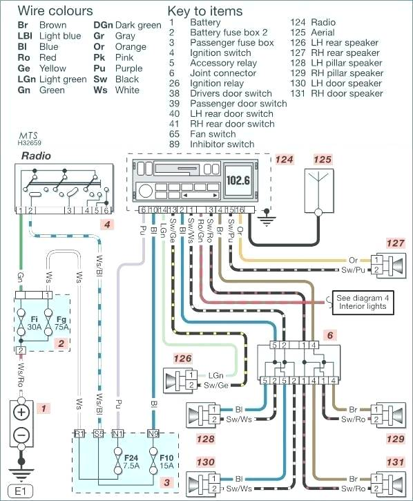 2012 nissan versa radio wiring diagram - wiring diagrams  ball.feel.lesvignoblesguimberteau.fr