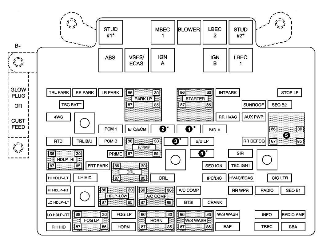 Fabulous 2003 Chevy Malibu Fuse Diagram Wiring Diagram Wiring Cloud Cranvenetmohammedshrineorg
