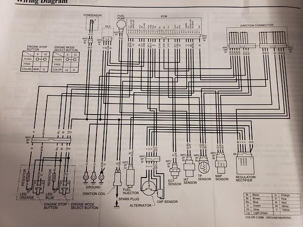 crf230l wiring diagram oc 7106  honda crf450x wiring diagram circuit wiring diagram  honda crf450x wiring diagram circuit