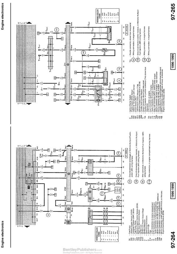 NR_5662] Vw Wiring Diagrams 99 Schematic WiringExpe Lave Itis Mohammedshrine Librar Wiring 101