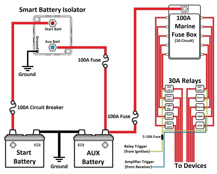 Dual Battery Wiring Diagram For Rv