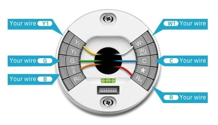 Remarkable How To Install A Thermostat From A To Z Thermostastic Wiring Cloud Intelaidewilluminateatxorg