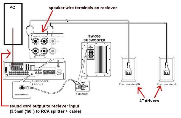 Home Subwoofer Wiring Radio Wiring Diagram 94 Buick Century Bege Place Wiring Diagram