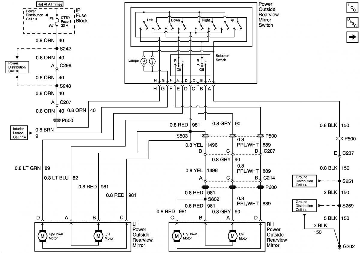 Pleasant 2001 Tahoe Wiring Diagram Wiring Diagram Wiring Cloud Intelaidewilluminateatxorg