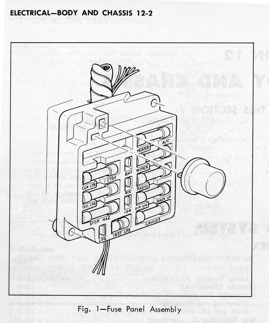 Enjoyable 78 Corvette Fuse Box Diagram Wiring Diagram Data Wiring Cloud Icalpermsplehendilmohammedshrineorg