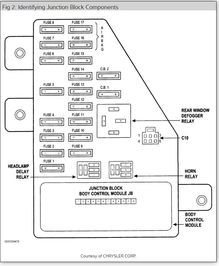2005 dodge neon wiring diagram 06 dodge stratus fuse diagram wiring diagram schematics  06 dodge stratus fuse diagram wiring