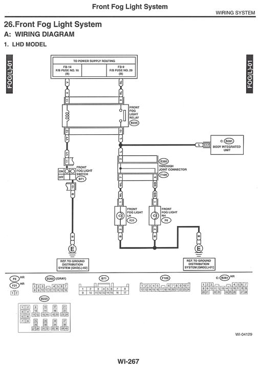 Diagram  Subaru Outback Driving Light Wiring Diagram Full Version Hd Quality Wiring Diagram