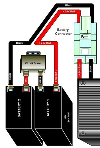 Marvelous Razor E300 Circuit Not Working Electricscooterparts Com Support Wiring Cloud Hemtshollocom