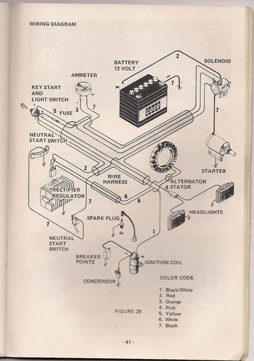 Case Ih 2590 Tractor Wiring Schematic Msd 6al Wiring Diagram Comp 9000 Mallery For Wiring Diagram Schematics