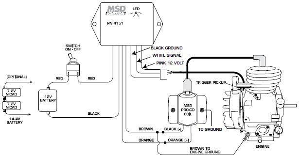 Bz 4828 5 Hp Briggs And Stratton Wiring Diagram Download Diagram