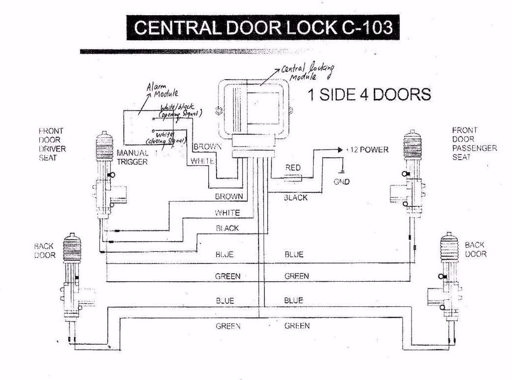 Phenomenal Saab 900 Central Locking Wiring Diagram General Wiring Diagram Data Wiring Cloud Uslyletkolfr09Org