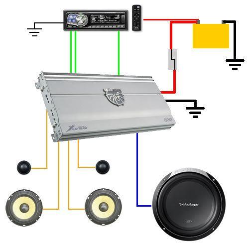 Wiring Diagram Of A Car Amplifier