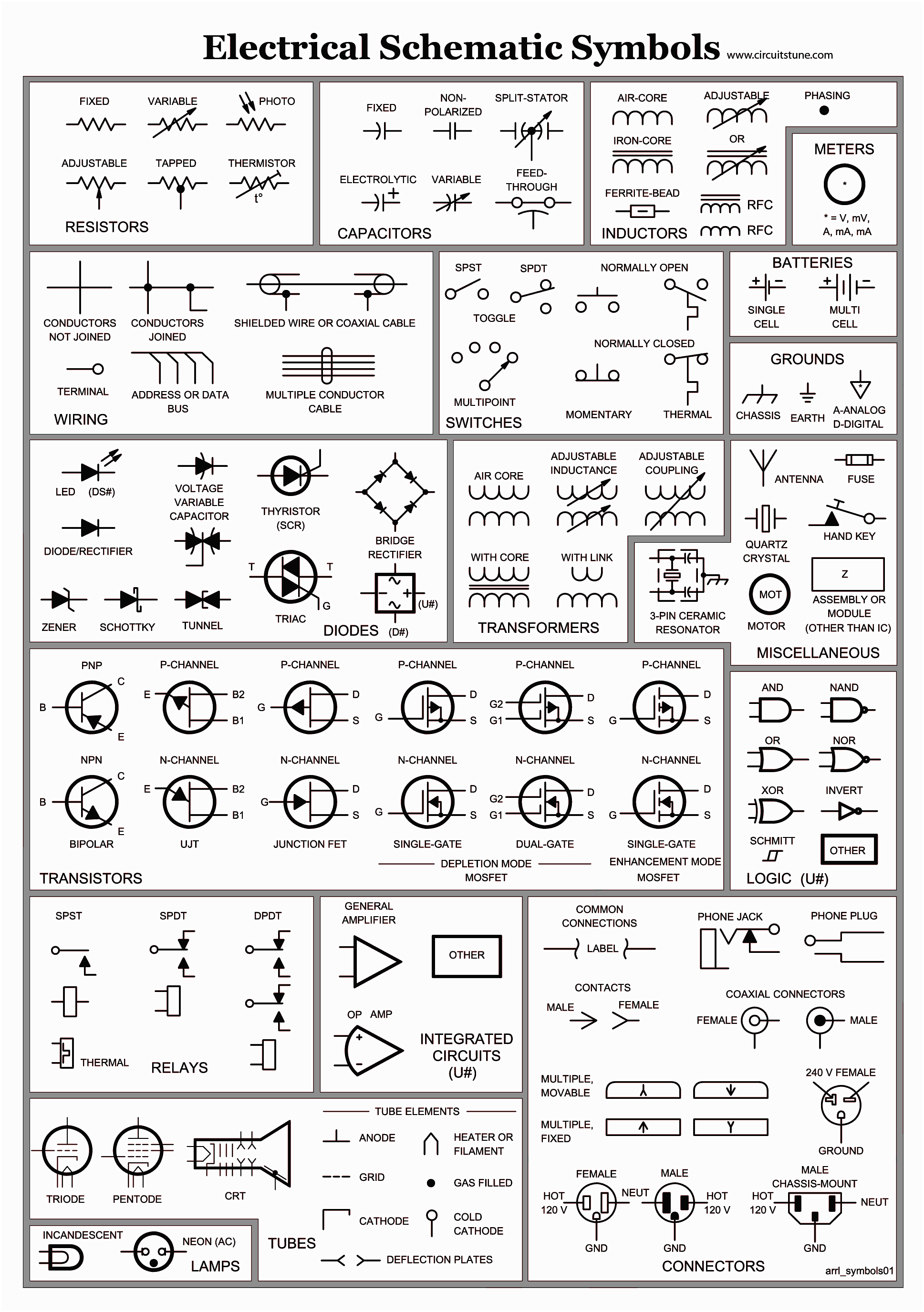 be_8254] electrical blueprint symbols pdf download diagram boiler wiring diagram electrical symbols motor control schematic symbols viewor frag alma xtern taliz momece mohammedshrine librar wiring 101