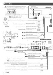 Kenwood Kvt 815 Wiring Diagram Elevator Electrical Wiring Diagram Begeboy Wiring Diagram Source