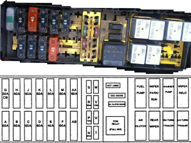 98 Windstar Fuse Box Diagram - Wiring Diagram point tan-answer -  tan-answer.lauragiustibijoux.it | Wiring Diagram For 1998 Ford Windstar |  | Laura Giusti Bijoux