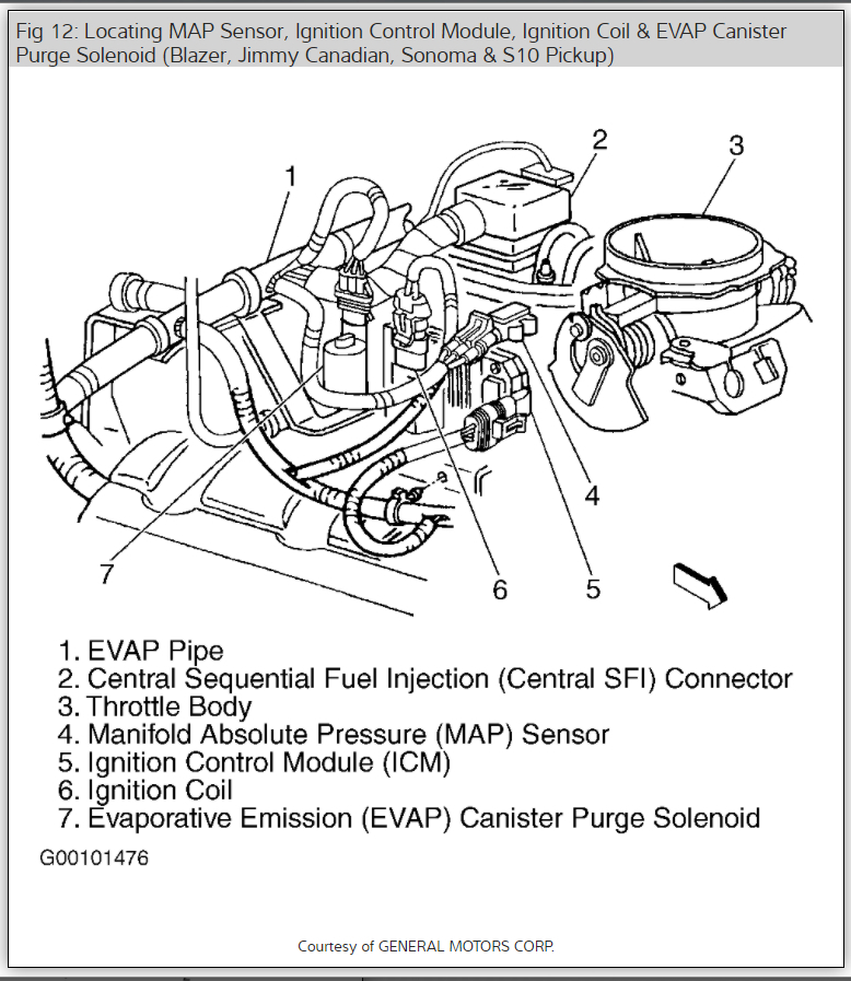 By 8762  Chevy 4 3 Vortec Wiring Diagram Get Free Image
