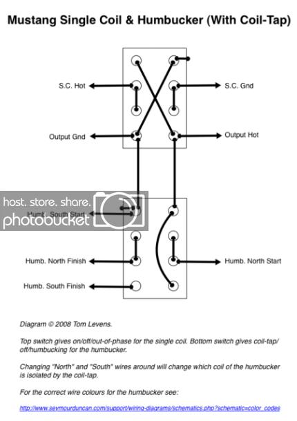 DL_3283] Fender Jag Stang Wiring Diagram Schematic WiringXaem Bedr Isra Mohammedshrine Librar Wiring 101