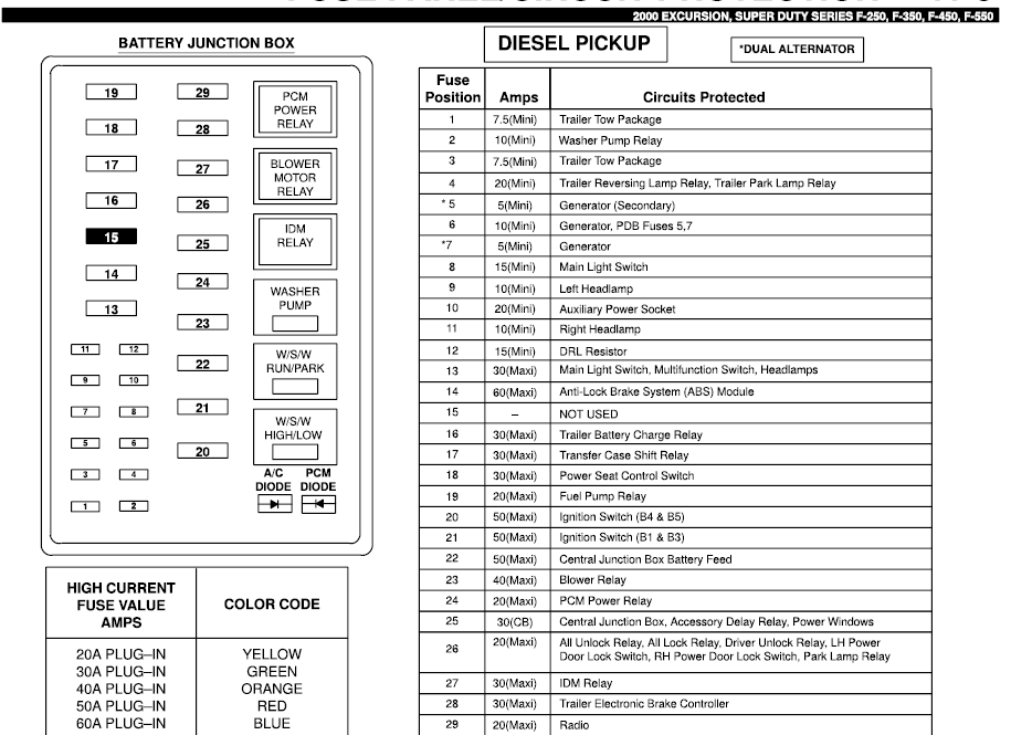 [SCHEMATICS_48IU]  Ford F550 Fuse Box - Ford Bronco Starter Wiring Diagram Html for Wiring  Diagram Schematics | 2008 F350 Super Duty Fuse Diagram |  | Wiring Diagram Schematics