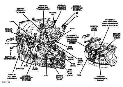 Strange 2002 Pt Cruiser Engine Diagram Wiring Diagram Database Wiring Cloud Rdonaheevemohammedshrineorg