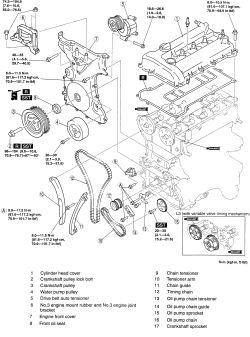 3 5l Engine Diagram Of Mazda 2002 Oldsmobile Silhouette Wiring Diagram Code 03 Honda Accordd Waystar Fr