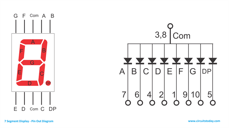 [SCHEMATICS_4ER]  CF_7590] 7 Segment Display Pin Diagram Download Diagram | 7 Segment Wiring Diagram |  | Gue45 Phil Kicep Mohammedshrine Librar Wiring 101