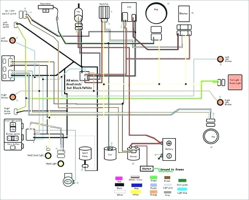 110cc Atv Wiring Diagram - Diagram & Symbol Wiring wires-penny - wires -penny.parliamoneassieme.itdiagram database