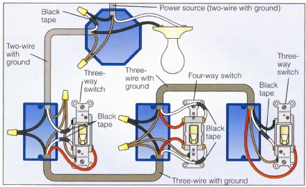Rr 8247 4 Way Switch And Dimmer Schematic Wiring