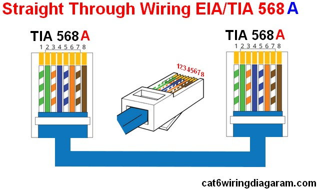 Outstanding Rj45 Network Wiring Diagram Wiring Diagram Database Wiring Cloud Rometaidewilluminateatxorg