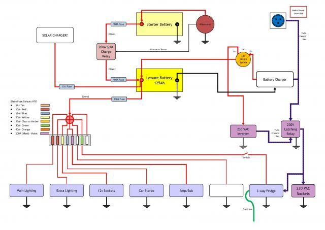 Super Mercedes Sprinter 3500 Wiring Diagram Wiring Diagrams Lol Wiring Cloud Vieworaidewilluminateatxorg