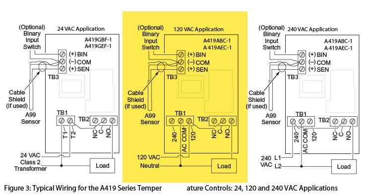 Johnson Controls Wiring Diagrams - Types Of Process Flow Diagrams -  jaguars.tukune.jeanjaures37.frWiring Diagram Resource
