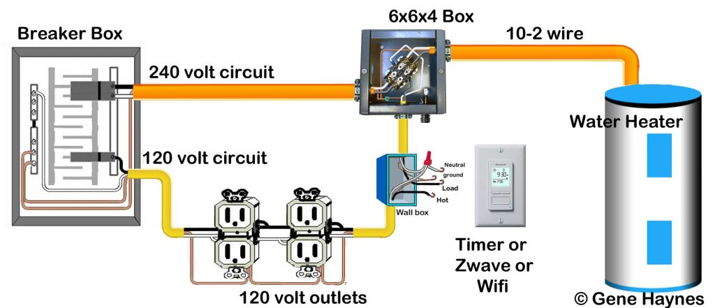 House Wiring 101 - Caterpillar D3 Wiring Harness for Wiring Diagram  SchematicsWiring Diagram Schematics