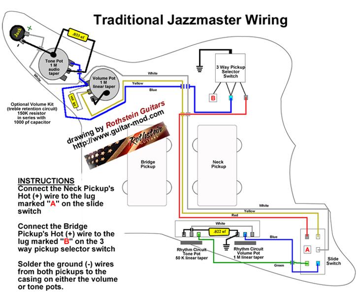 Pleasing Rothstein Guitars Jazzmaster Wiring Diagrams Wiring Cloud Itislusmarecoveryedborg