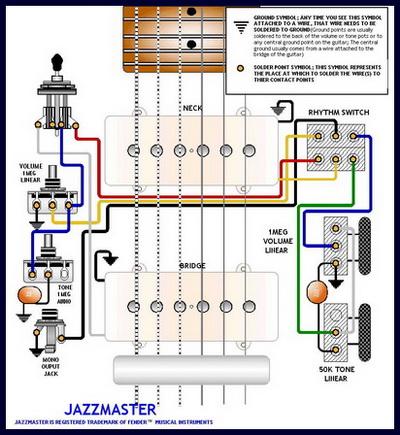 Brilliant Fender 1962 Jazzmaster Wiring Diagram And Specs Wiring Cloud Waroletkolfr09Org