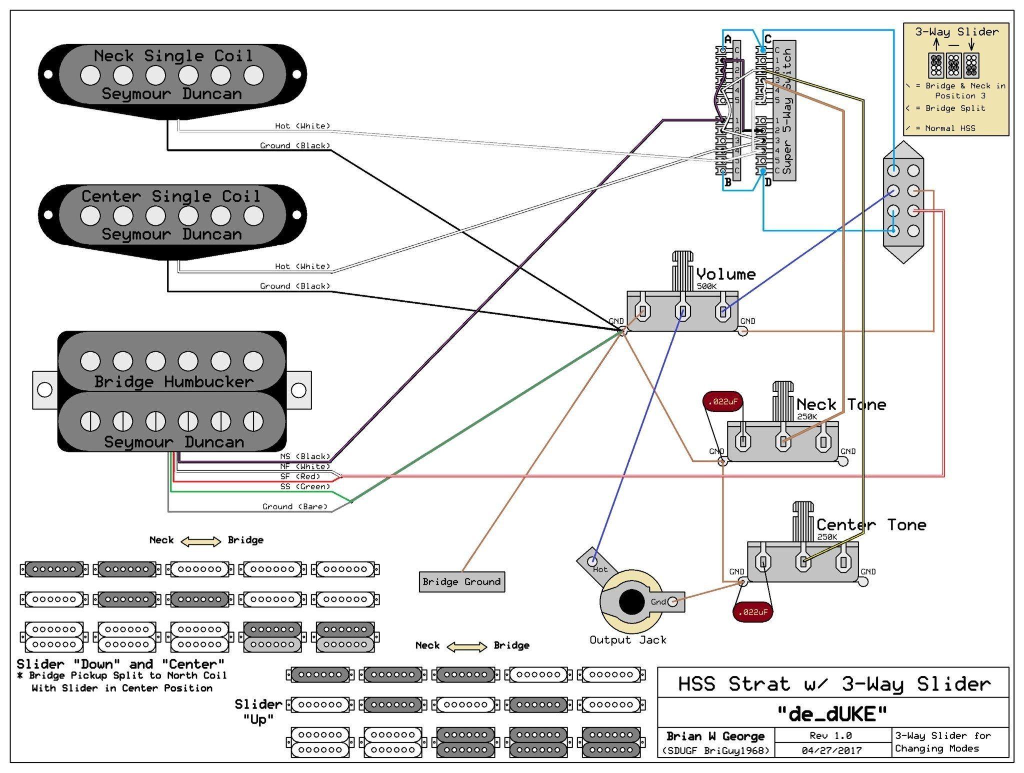SN_3124] Hss Strat 5 Way Switch Wiring Diagram Schematic WiringViha Hone Mentra Mohammedshrine Librar Wiring 101