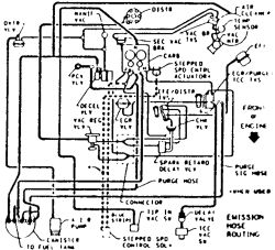 Excellent 98 Chevy S10 Vacuum Diagram Wiring Diagram Wiring Cloud Waroletkolfr09Org