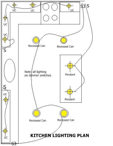 Awesome Basic Home Kitchen Wiring Circuits Google Search Wiring For Tall Wiring Cloud Ymoonsalvmohammedshrineorg