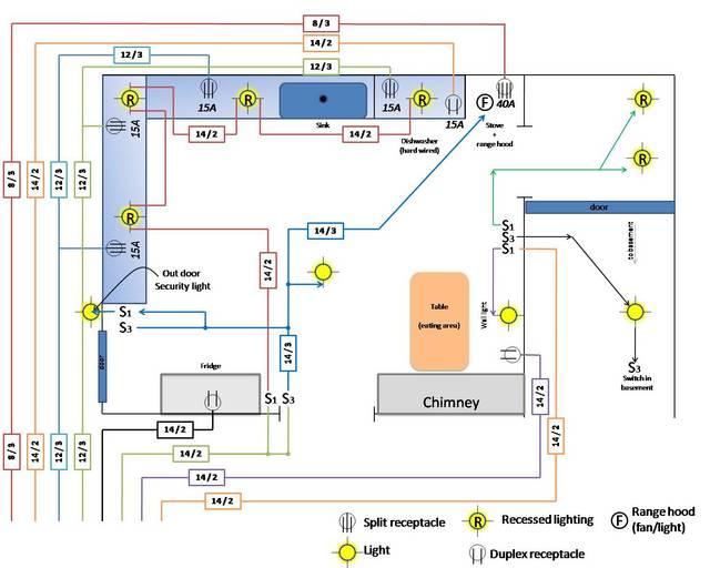 Kitchen Wiring Diagram Bege Wiring Diagram