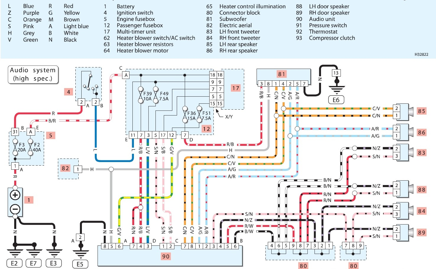 Swell Fiat Iso Wiring Diagram Wiring Library Wiring Cloud Monangrecoveryedborg