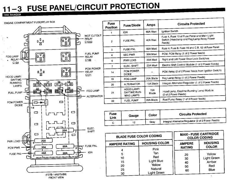 Phenomenal 2000 B2500 Fuse Box Wiring Diagram Data Wiring Cloud Lukepaidewilluminateatxorg