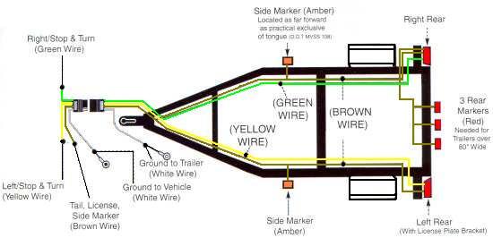 Swell Wire A Trailer Wiring Cloud Lukepaidewilluminateatxorg