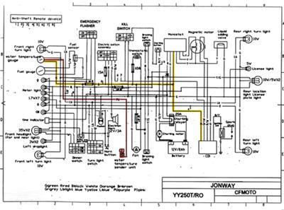 SH_2755] Jonway Moped Wiring Diagram Schematic WiringTivexi Geis Umize Ultr Barba Elec Mohammedshrine Librar Wiring 101