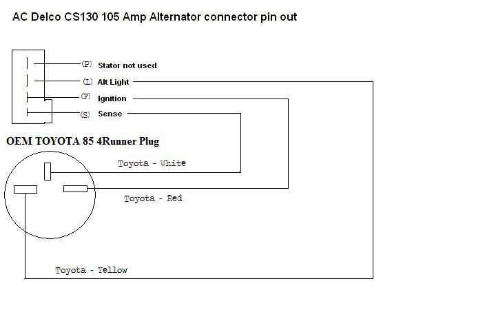[SCHEMATICS_44OR]  TF_0414] Wiring Gm Cs Alternator Free Diagram | Delco Cs Alternator Wiring Diagram |  | Eumqu Embo Vish Ungo Sapebe Mohammedshrine Librar Wiring 101