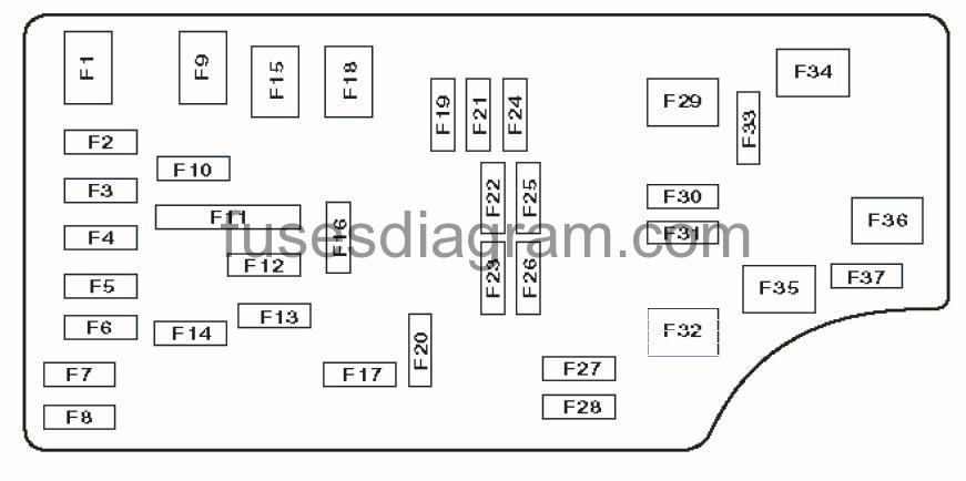 Excellent General Fuse Box Basic Electronics Wiring Diagram Wiring Cloud Licukaidewilluminateatxorg
