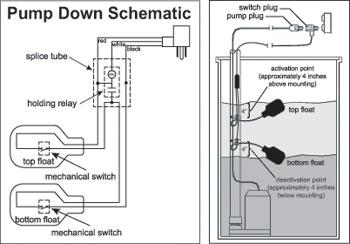 Dm 4381 Sump Pump Float Switch Wiring Diagram Schematic Wiring