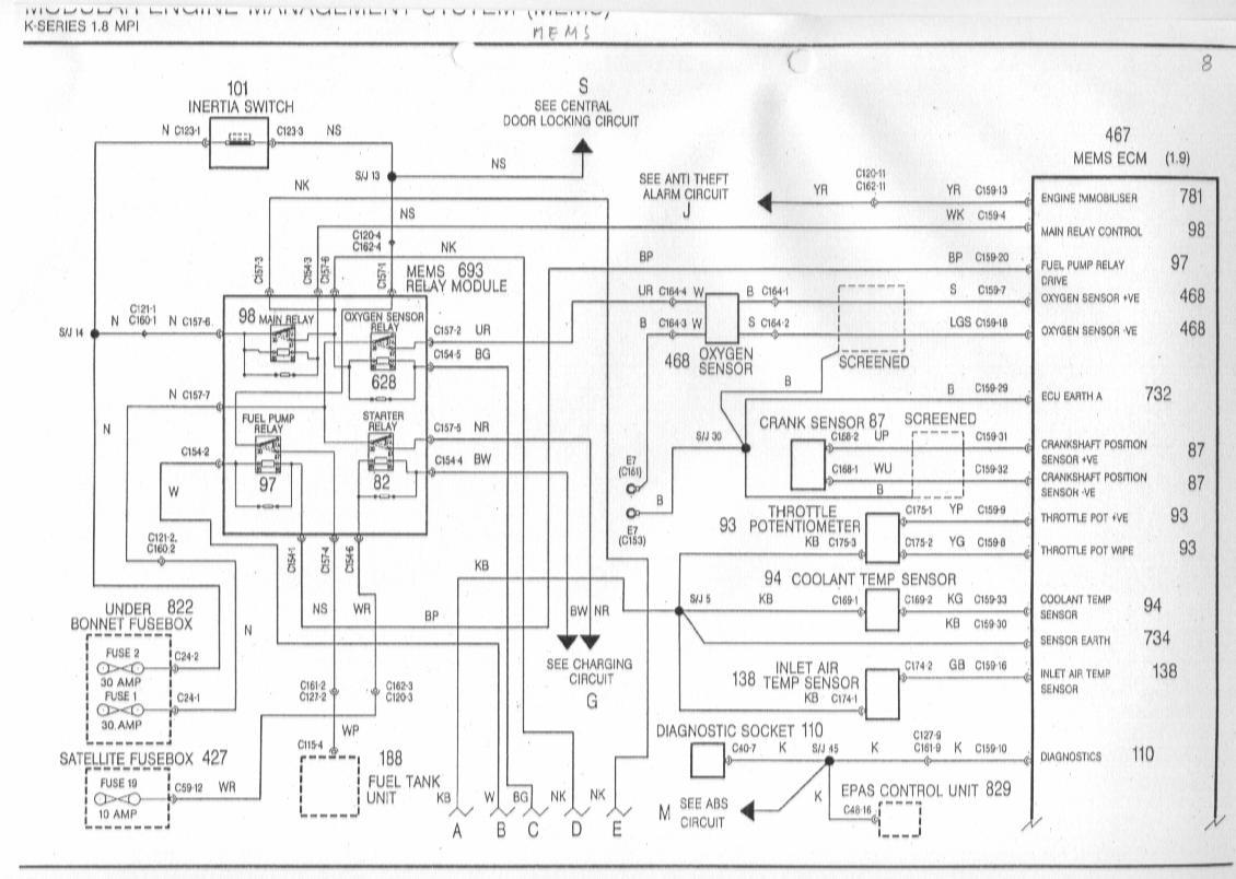 ZT_0905] Rover 75 Engine Fuse Box Free DiagramPara Sapebe Mohammedshrine Librar Wiring 101