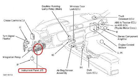 Stupendous Fuse Box Toyota Camry Blog Diagram Schema Wiring Cloud Histehirlexornumapkesianilluminateatxorg
