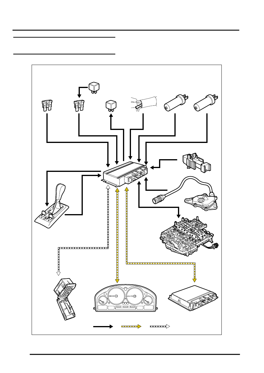 rover transmission diagrams ob 4017  2004 range rover transmission wiring diagram  range rover transmission wiring diagram