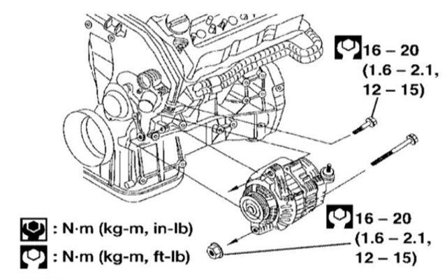 2005 Altima Engine Diagram Denso Alternator Wiring Begeboy Wiring Diagram Source